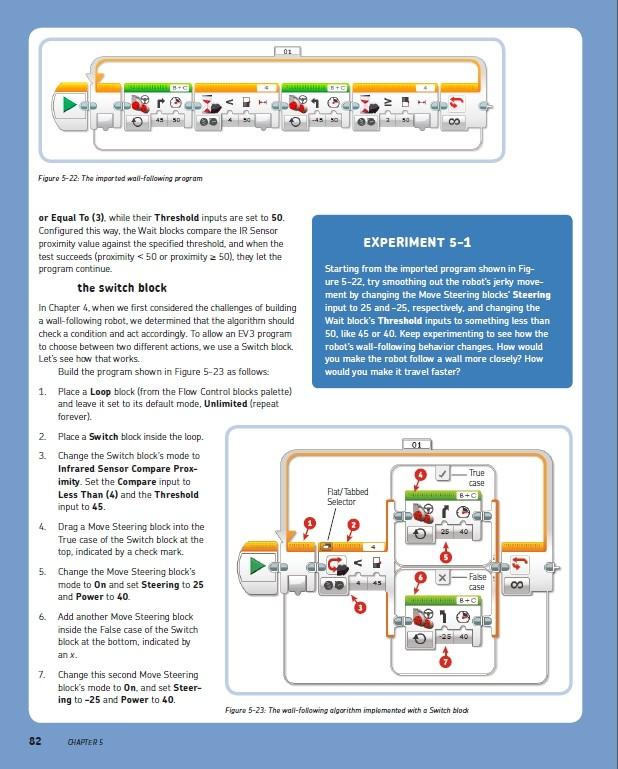 Programming guides