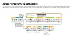 Transformer_programming_page3_smaller
